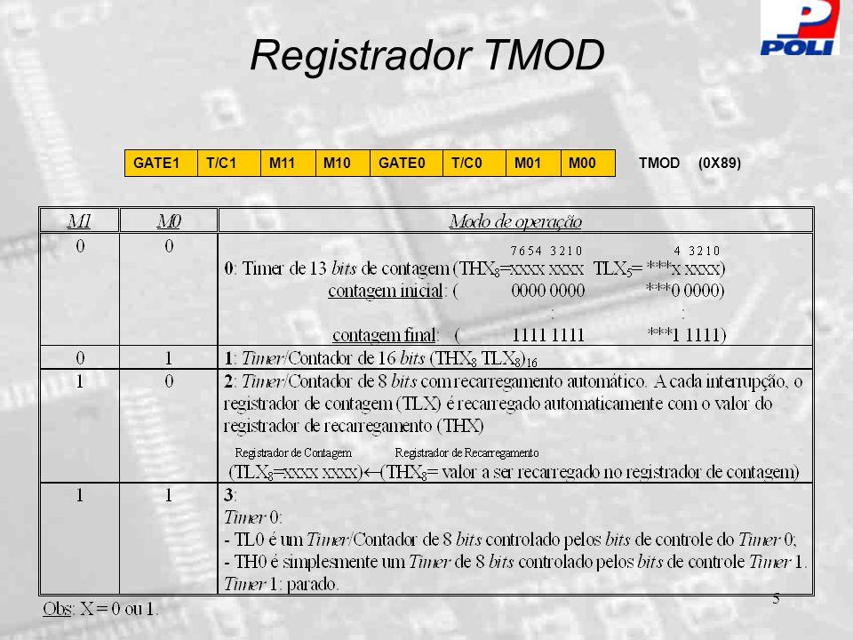 Registrador TMOD GATE1 T/C1 M11 M10 GATE0 T/C0 M01 M00 TMOD (0X89)