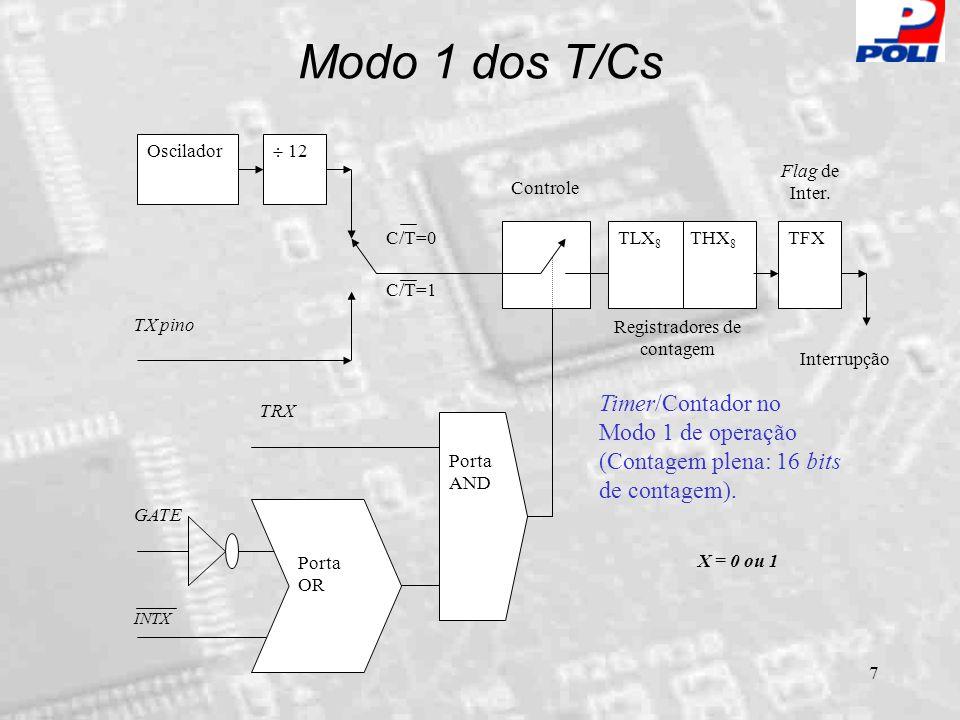 Modo 1 dos T/Cs Oscilador.  12. Flag de Inter. Controle. C/T=0. TLX8. THX8. TFX. C/T=1. TX pino.