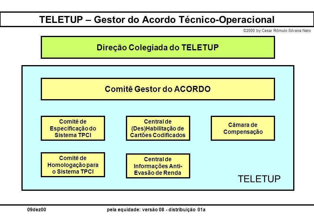 TELETUP – Gestor do Acordo Técnico-Operacional