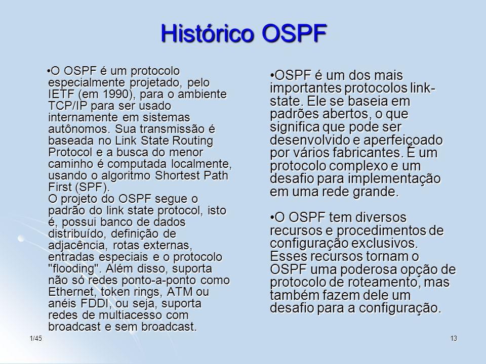 Histórico OSPF