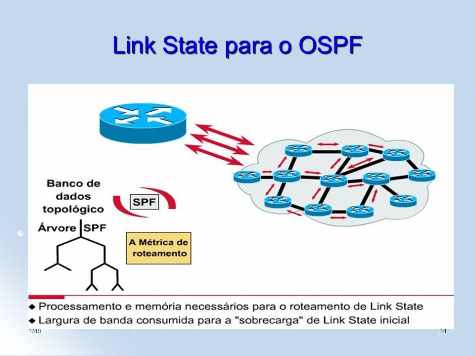 Link State para o OSPF 1/45
