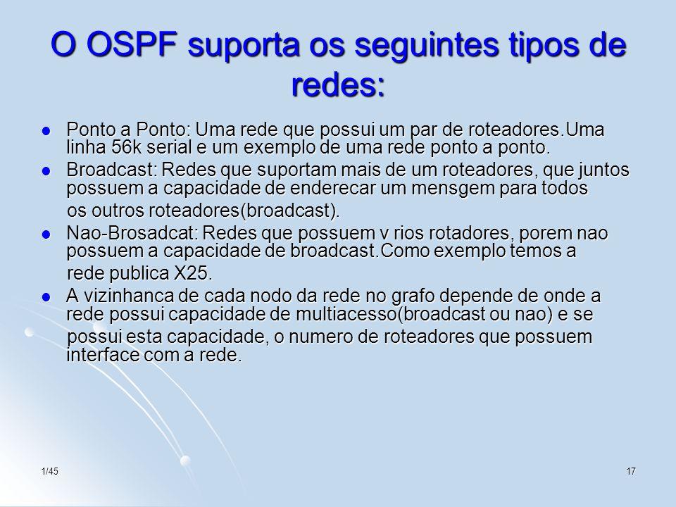 O OSPF suporta os seguintes tipos de redes: