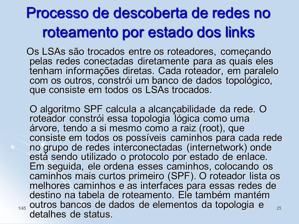 Processo de descoberta de redes no roteamento por estado dos links