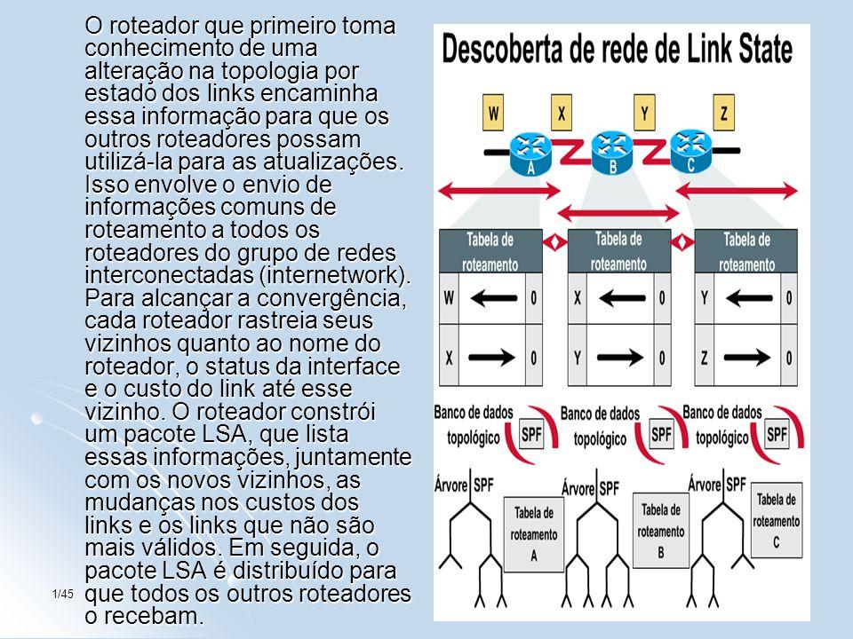 O roteador que primeiro toma conhecimento de uma alteração na topologia por estado dos links encaminha essa informação para que os outros roteadores possam utilizá-la para as atualizações. Isso envolve o envio de informações comuns de roteamento a todos os roteadores do grupo de redes interconectadas (internetwork). Para alcançar a convergência, cada roteador rastreia seus vizinhos quanto ao nome do roteador, o status da interface e o custo do link até esse vizinho. O roteador constrói um pacote LSA, que lista essas informações, juntamente com os novos vizinhos, as mudanças nos custos dos links e os links que não são mais válidos. Em seguida, o pacote LSA é distribuído para que todos os outros roteadores o recebam.