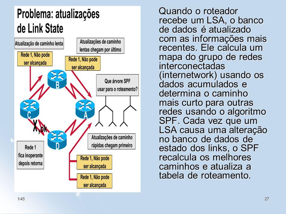 Quando o roteador recebe um LSA, o banco de dados é atualizado com as informações mais recentes. Ele calcula um mapa do grupo de redes interconectadas (internetwork) usando os dados acumulados e determina o caminho mais curto para outras redes usando o algoritmo SPF. Cada vez que um LSA causa uma alteração no banco de dados de estado dos links, o SPF recalcula os melhores caminhos e atualiza a tabela de roteamento.