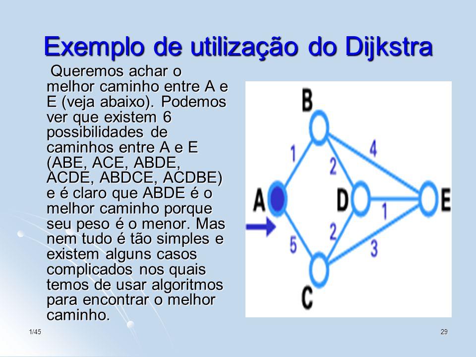 Exemplo de utilização do Dijkstra