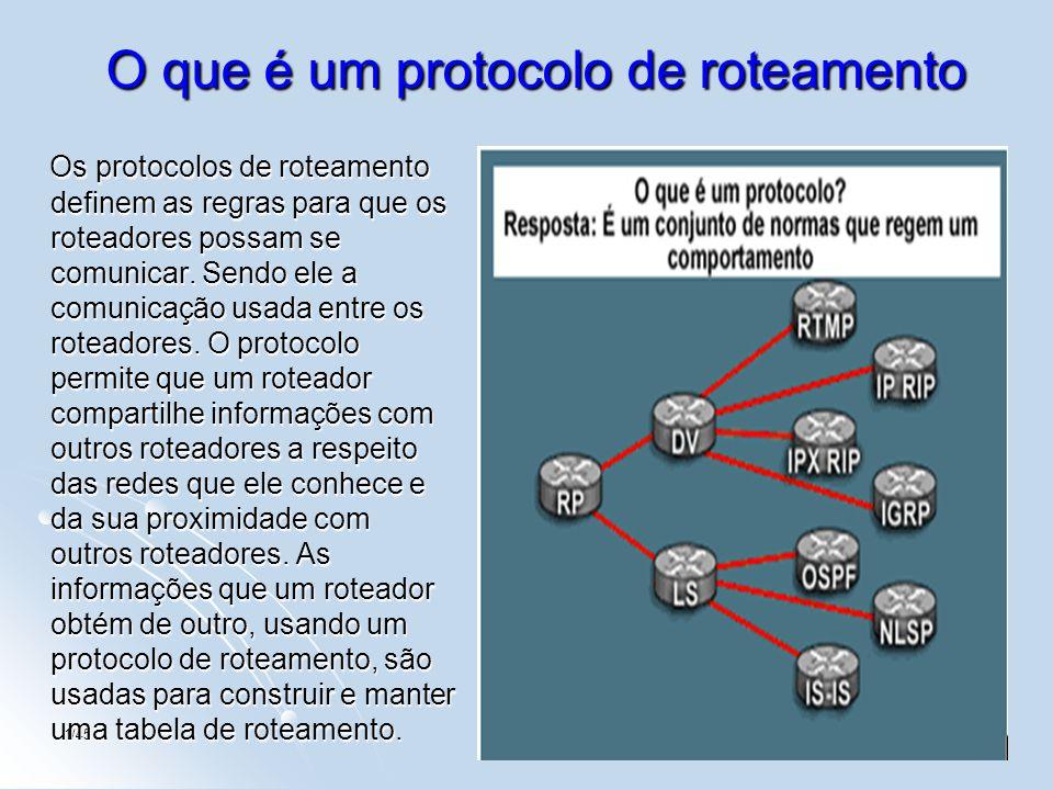 O que é um protocolo de roteamento