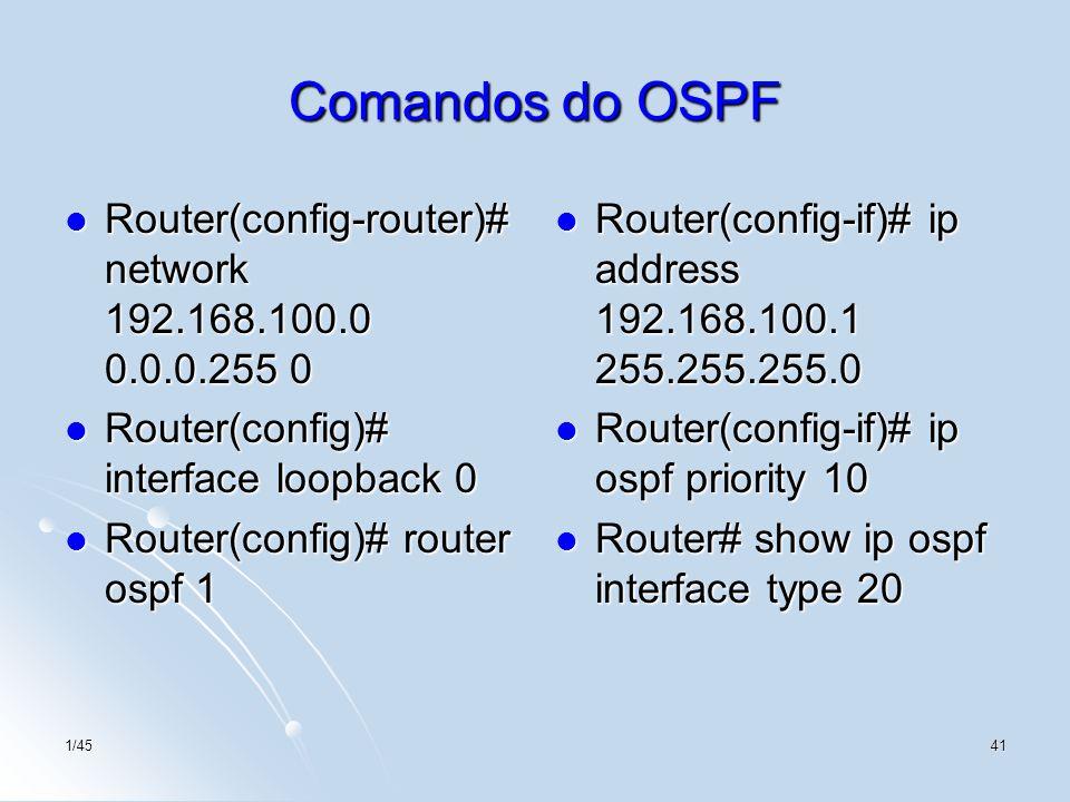 Comandos do OSPF Router(config-router)# network 192.168.100.0 0.0.0.255 0. Router(config)# interface loopback 0.