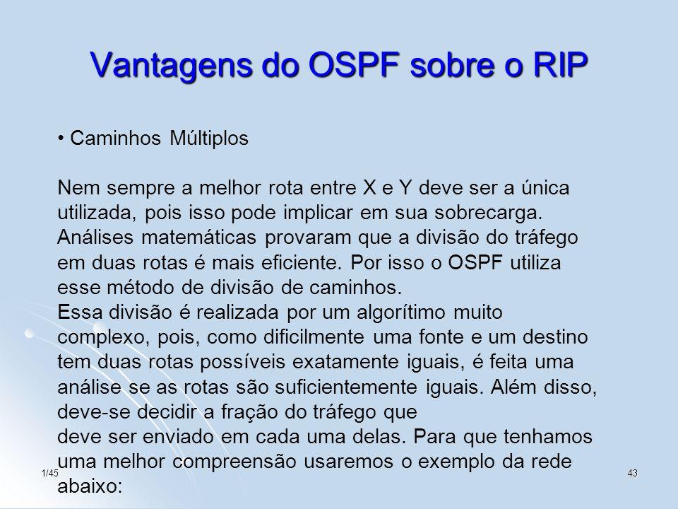 Vantagens do OSPF sobre o RIP