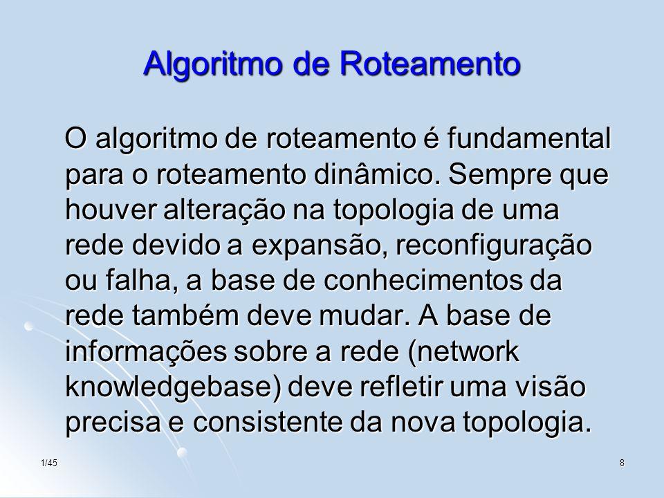 Algoritmo de Roteamento