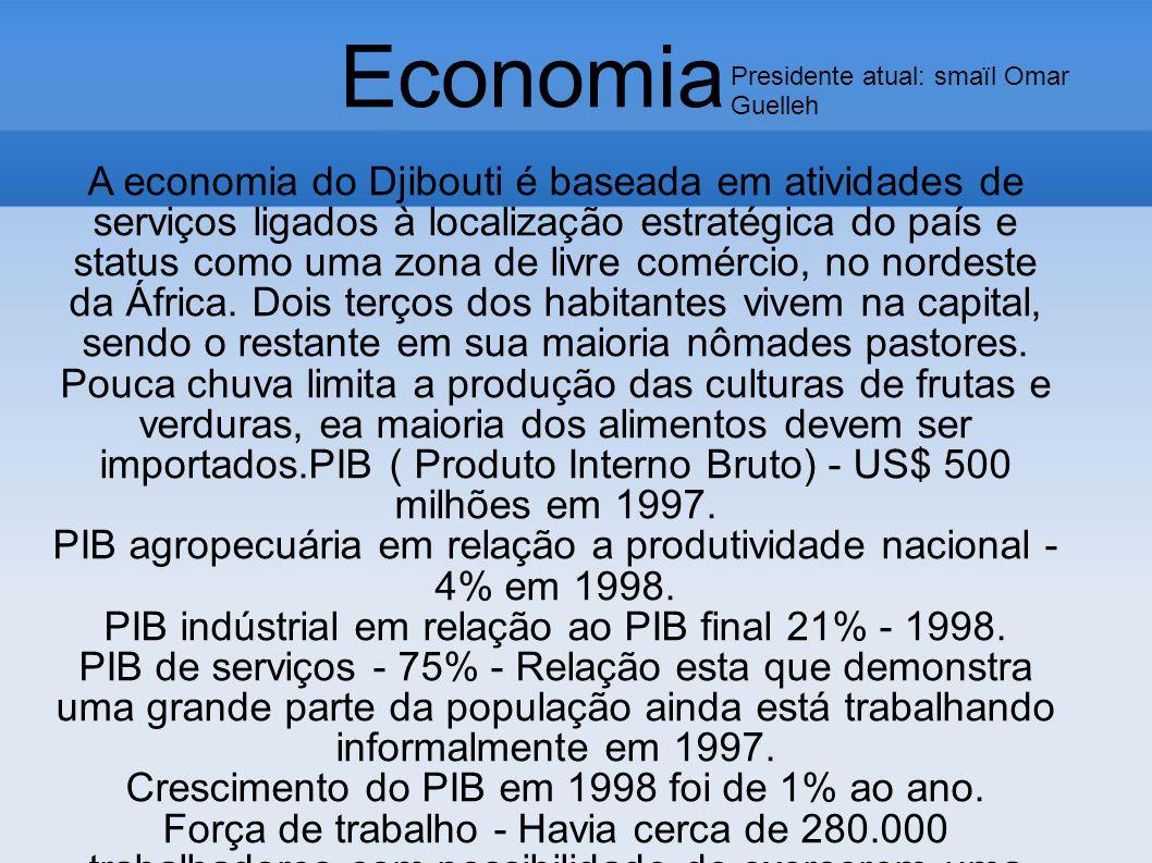Economia Presidente atual: smaïl Omar Guelleh.
