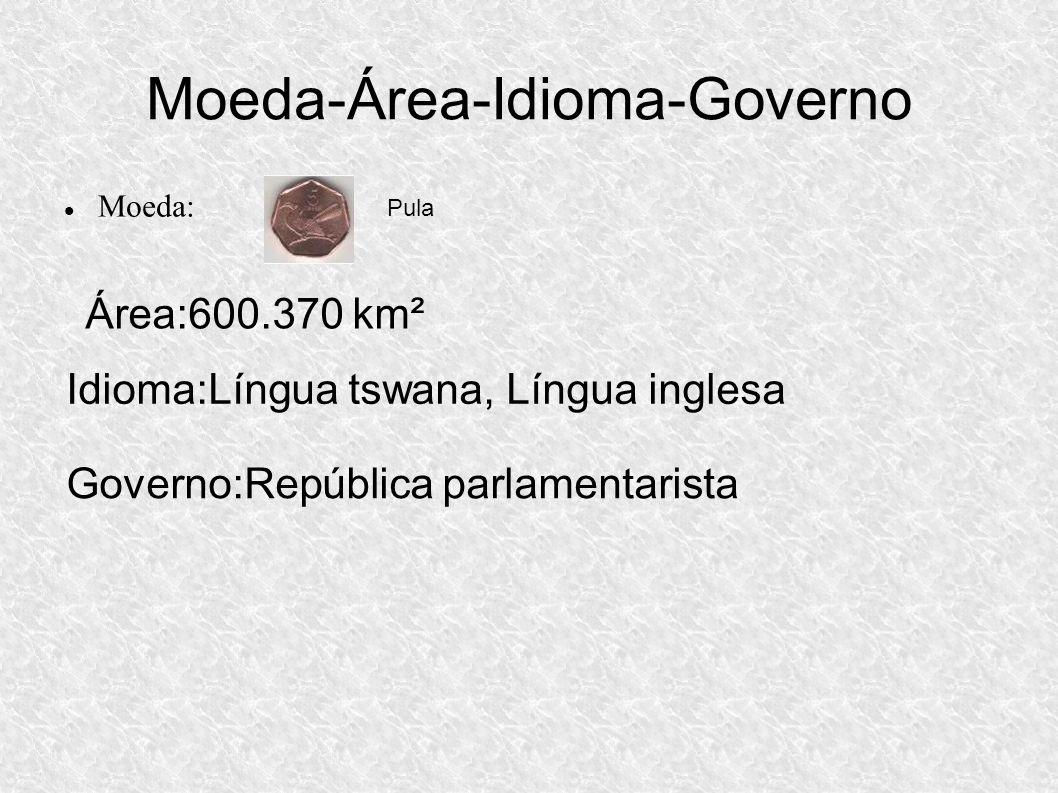 Moeda-Área-Idioma-Governo