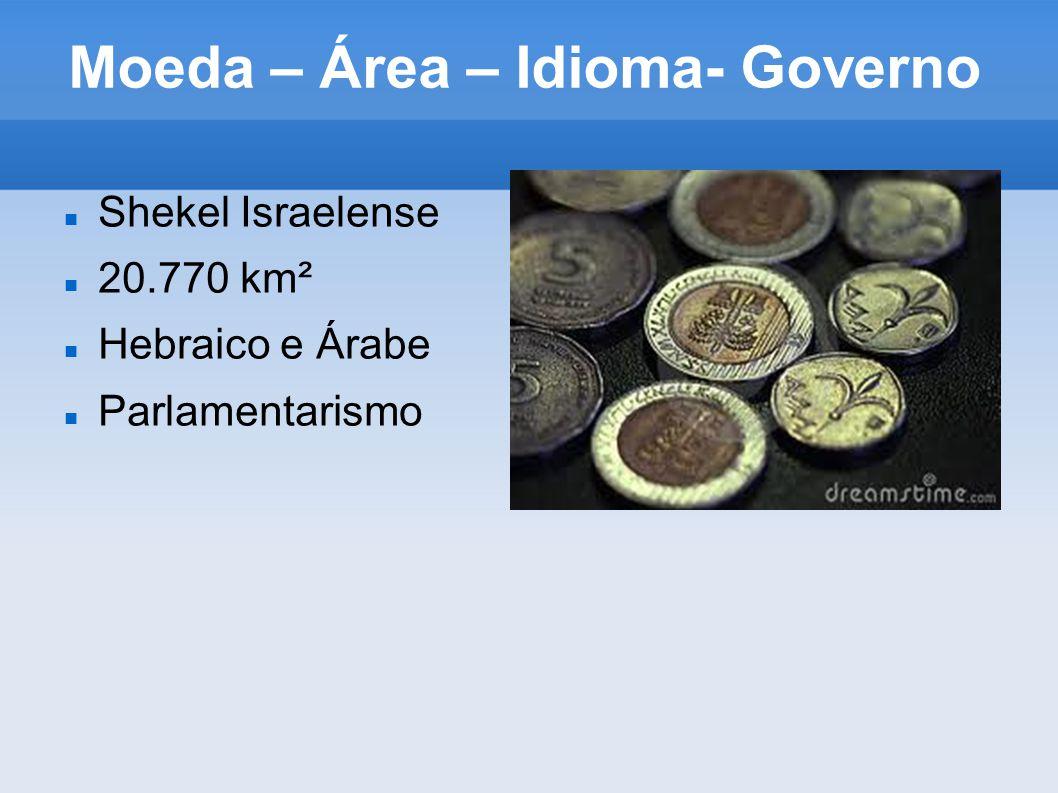 Moeda – Área – Idioma- Governo