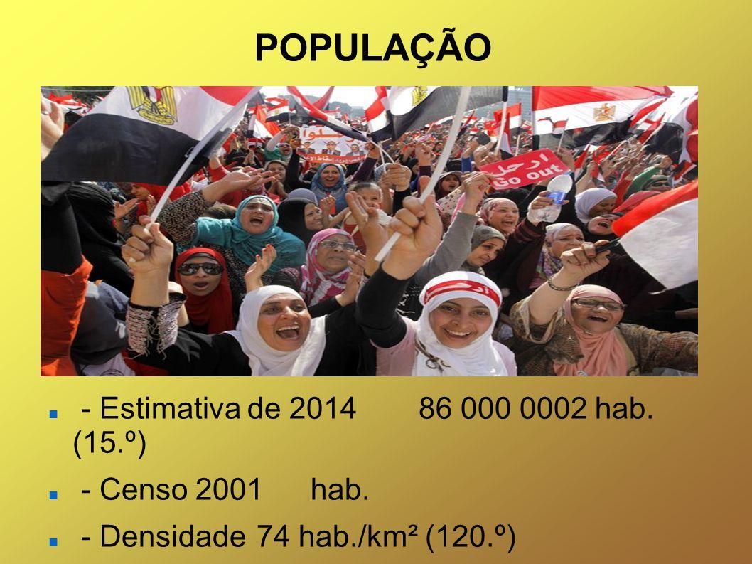 POPULAÇÃO - Estimativa de 2014 86 000 0002 hab. (15.º)
