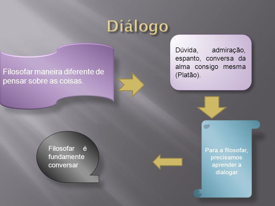 Para a filosofar, precisamos aprender a dialogar