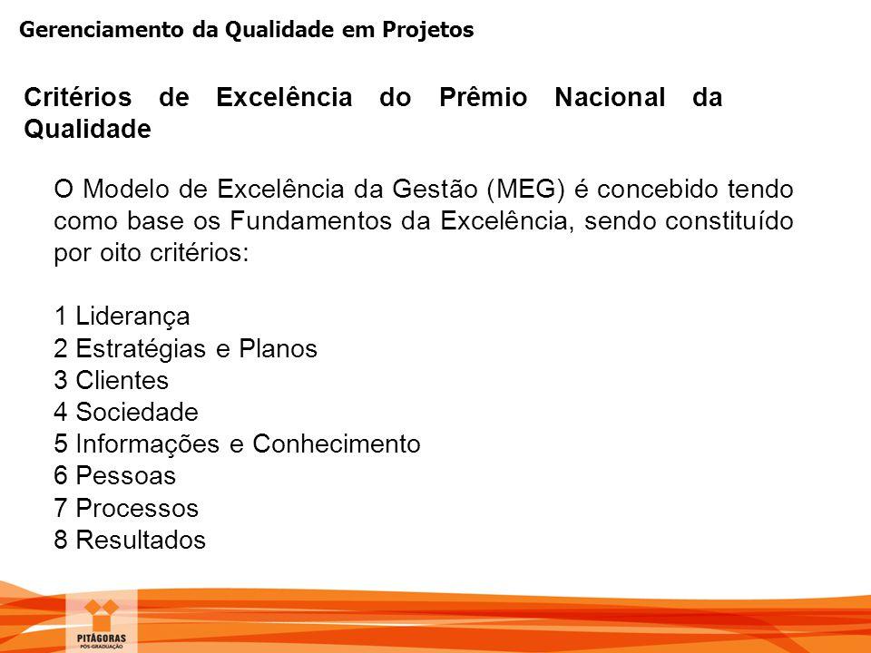 Critérios de Excelência do Prêmio Nacional da Qualidade