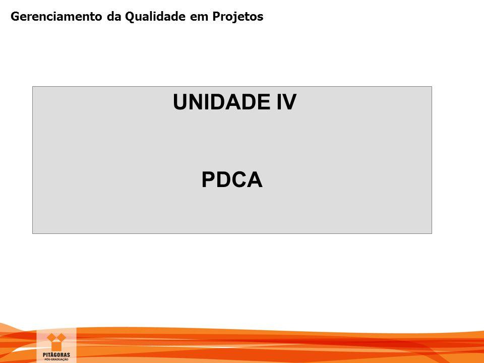 UNIDADE IV PDCA
