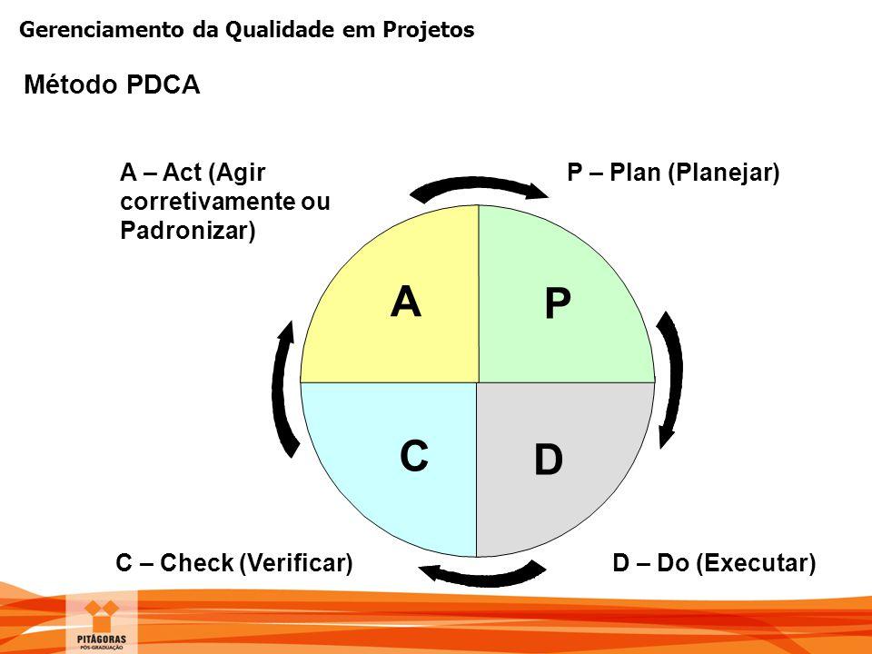 A P C D Método PDCA A – Act (Agir corretivamente ou Padronizar)