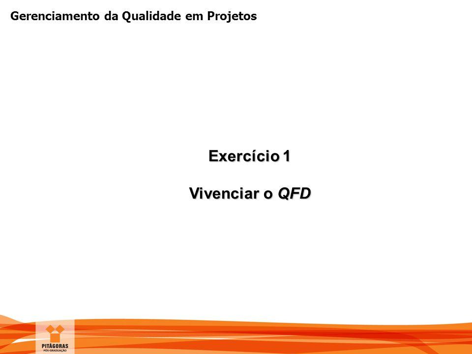 Exercício 1 Vivenciar o QFD