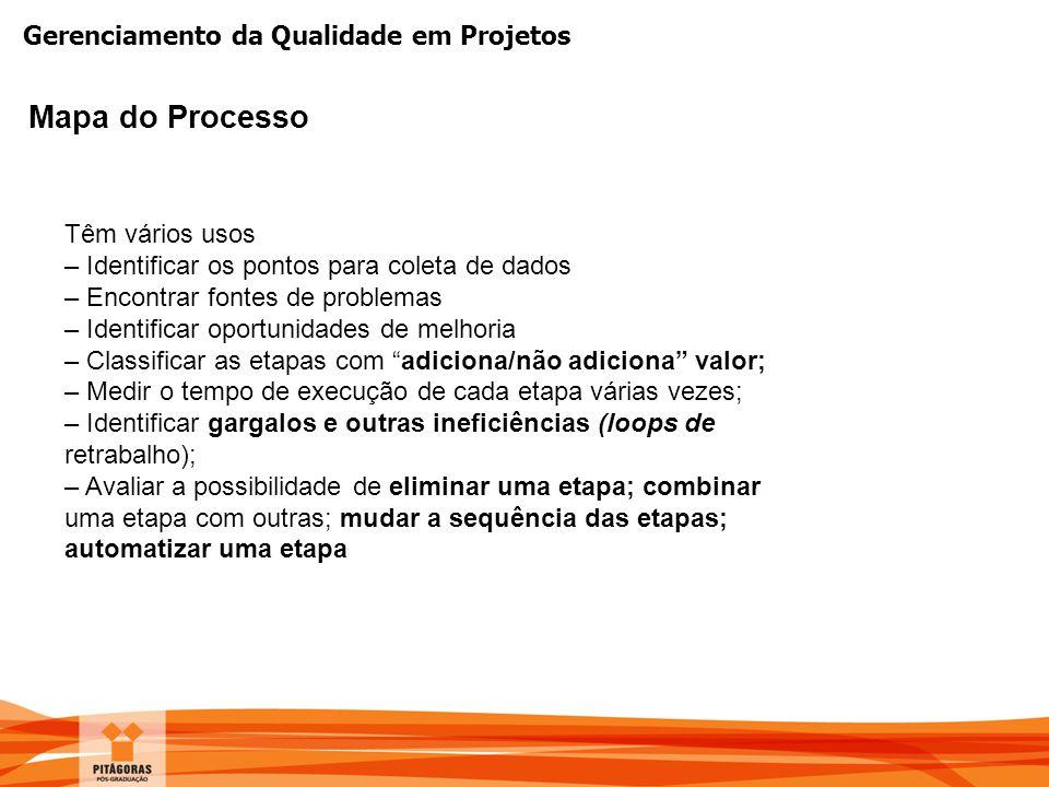 Mapa do Processo Têm vários usos