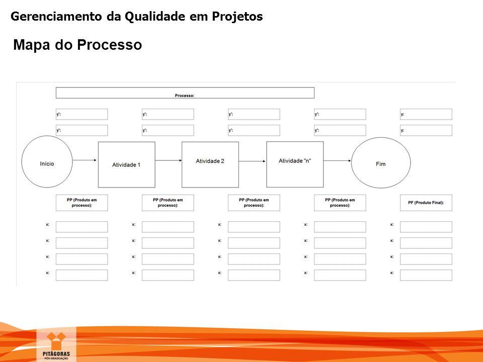 Mapa do Processo