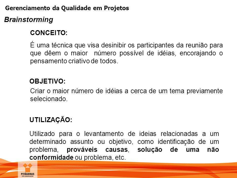 Brainstorming CONCEITO: