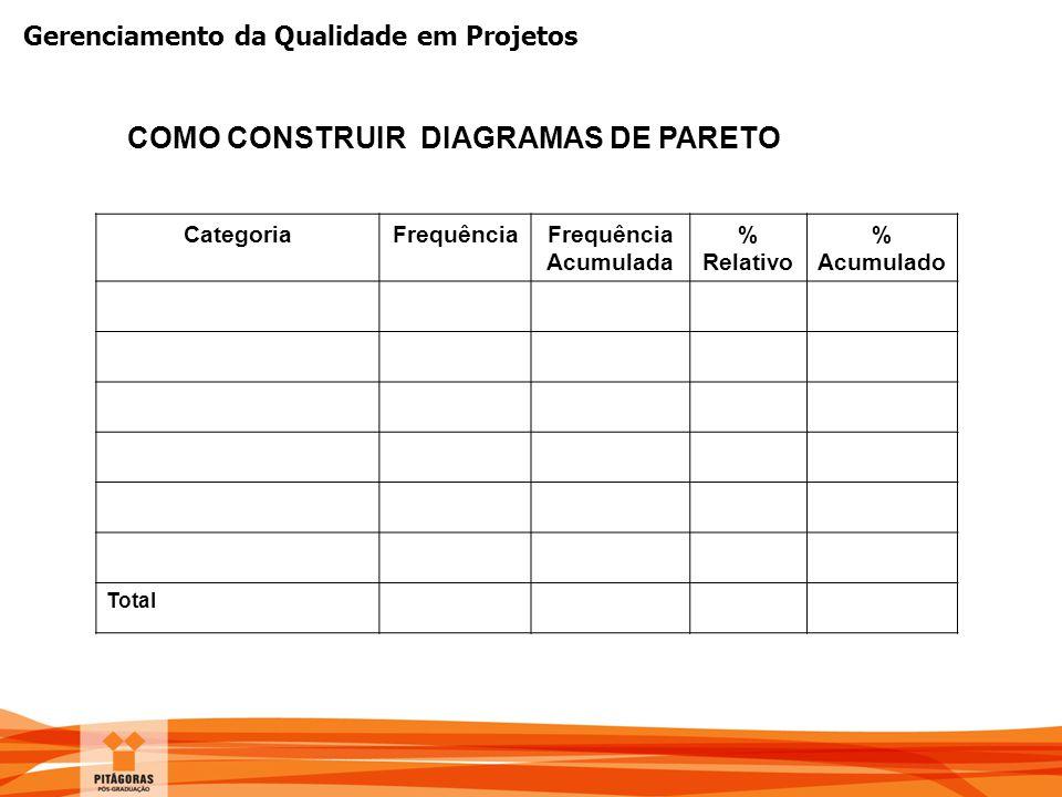 COMO CONSTRUIR DIAGRAMAS DE PARETO