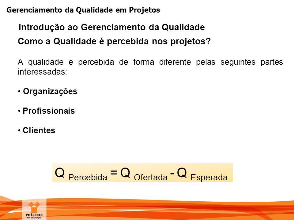 Q Percebida = Q Ofertada - Q Esperada