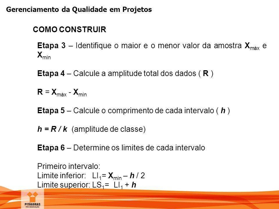 COMO CONSTRUIR Etapa 3 – Identifique o maior e o menor valor da amostra Xmáx e Xmin. Etapa 4 – Calcule a amplitude total dos dados ( R )