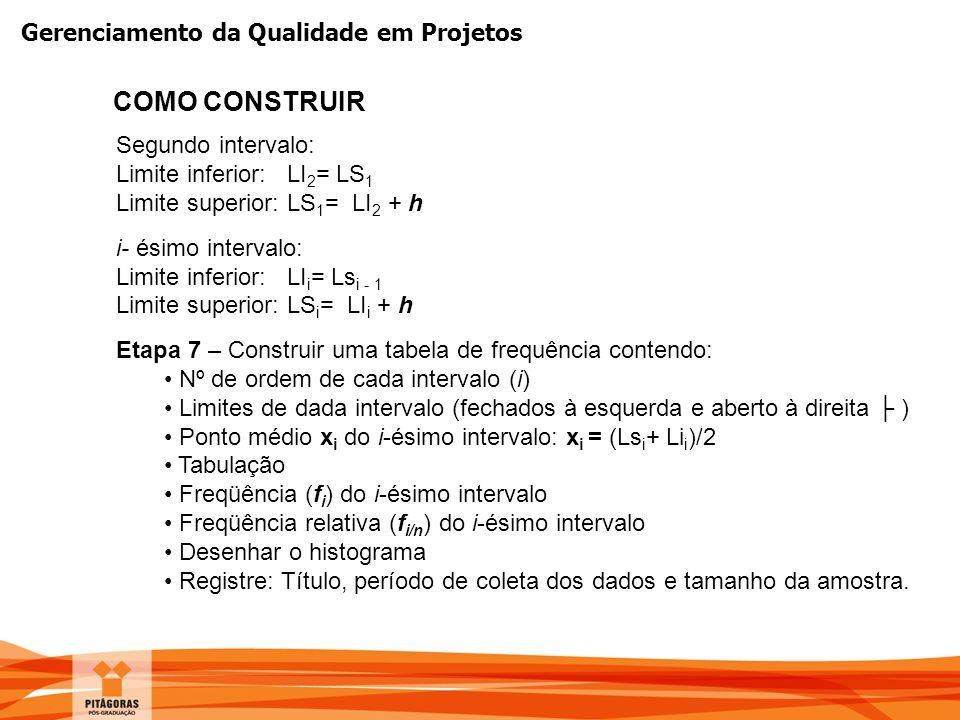 COMO CONSTRUIR Segundo intervalo: Limite inferior: LI2= LS1