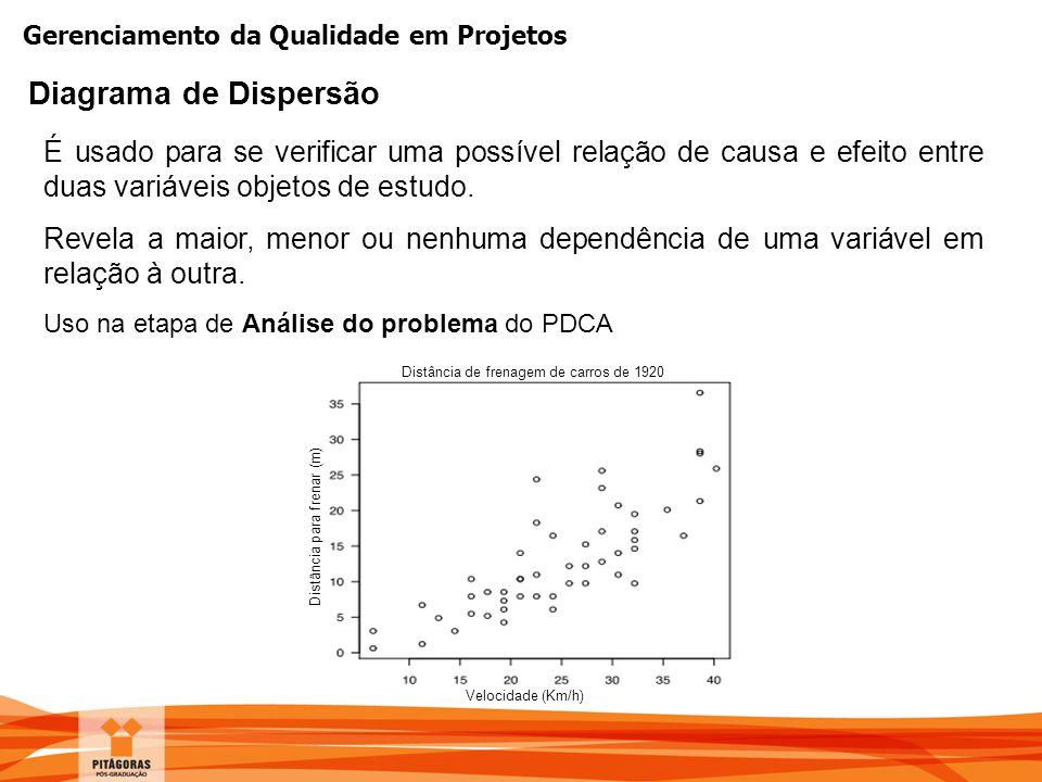 Diagrama de Dispersão É usado para se verificar uma possível relação de causa e efeito entre duas variáveis objetos de estudo.