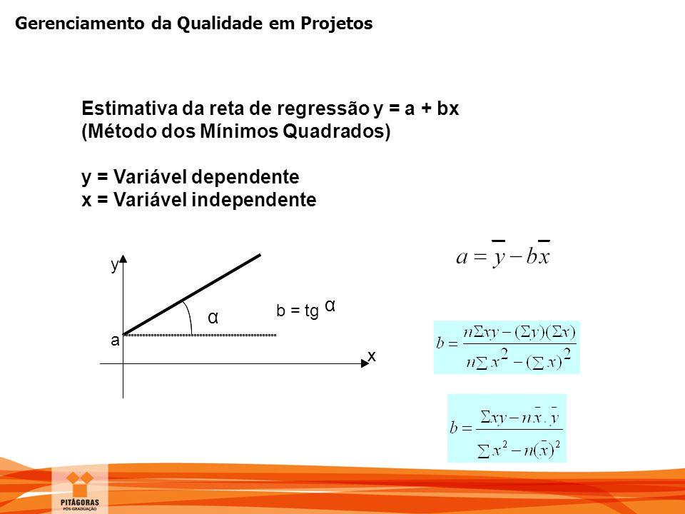 Estimativa da reta de regressão y = a + bx