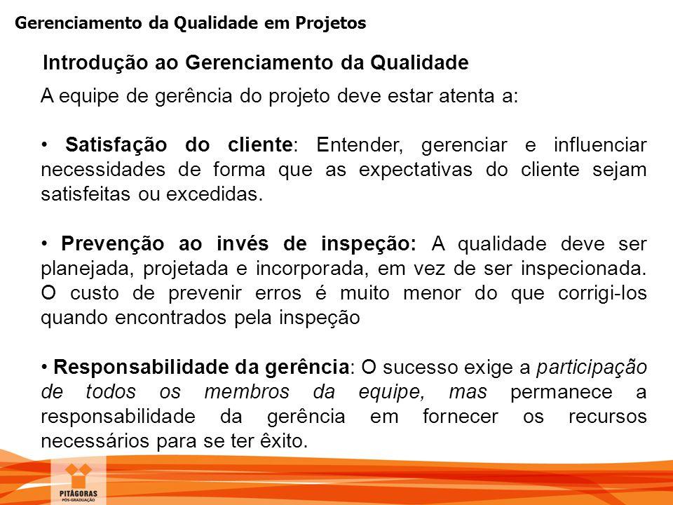 Introdução ao Gerenciamento da Qualidade