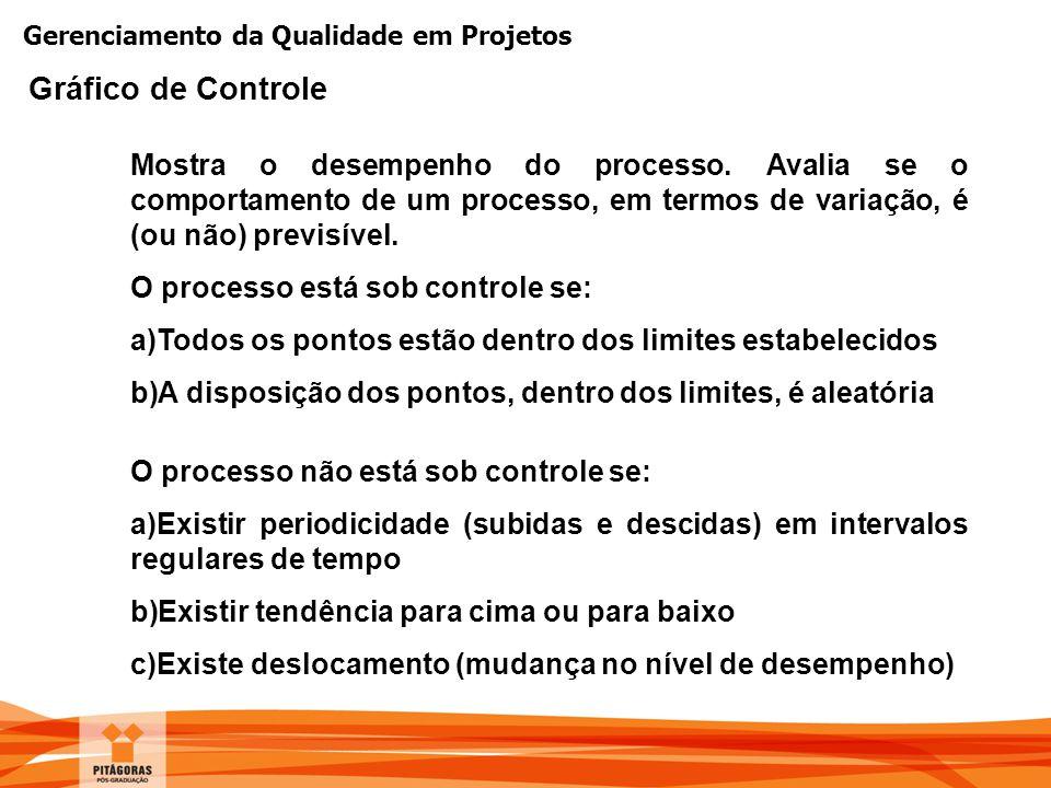 Gráfico de Controle Mostra o desempenho do processo. Avalia se o comportamento de um processo, em termos de variação, é (ou não) previsível.
