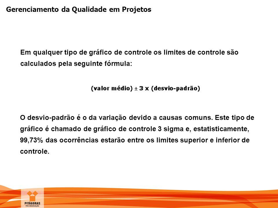 Em qualquer tipo de gráfico de controle os limites de controle são calculados pela seguinte fórmula: