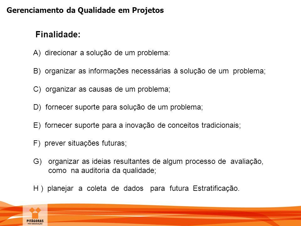 Finalidade: A) direcionar a solução de um problema: