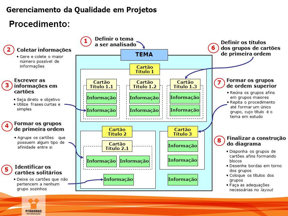 Procedimento: 1 6 2 TEMA 7 3 4 8 5 Definir o tema a ser analisado