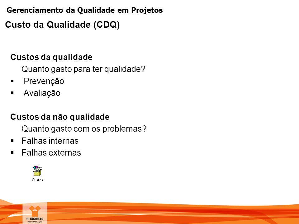 Custo da Qualidade (CDQ)