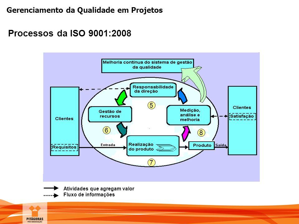 Processos da ISO 9001:2008 5 6 8 7 Atividades que agregam valor