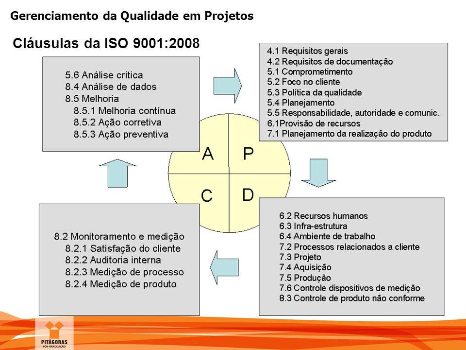 Cláusulas da ISO 9001:2008