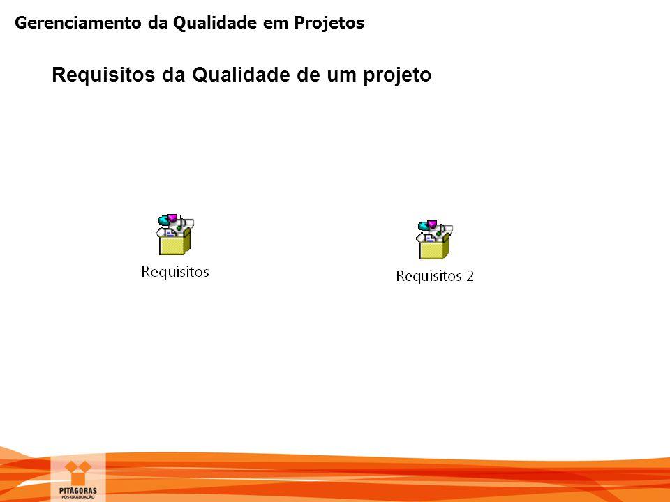 Requisitos da Qualidade de um projeto