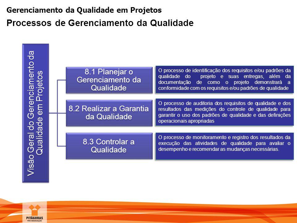 Processos de Gerenciamento da Qualidade