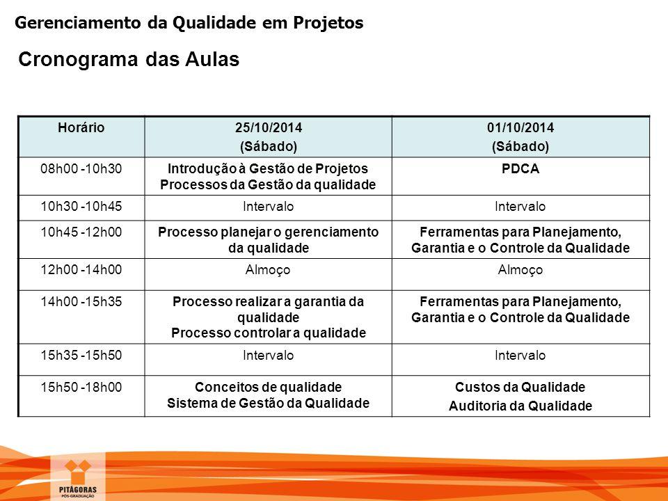 Cronograma das Aulas Horário 25/10/2014 (Sábado) 01/10/2014