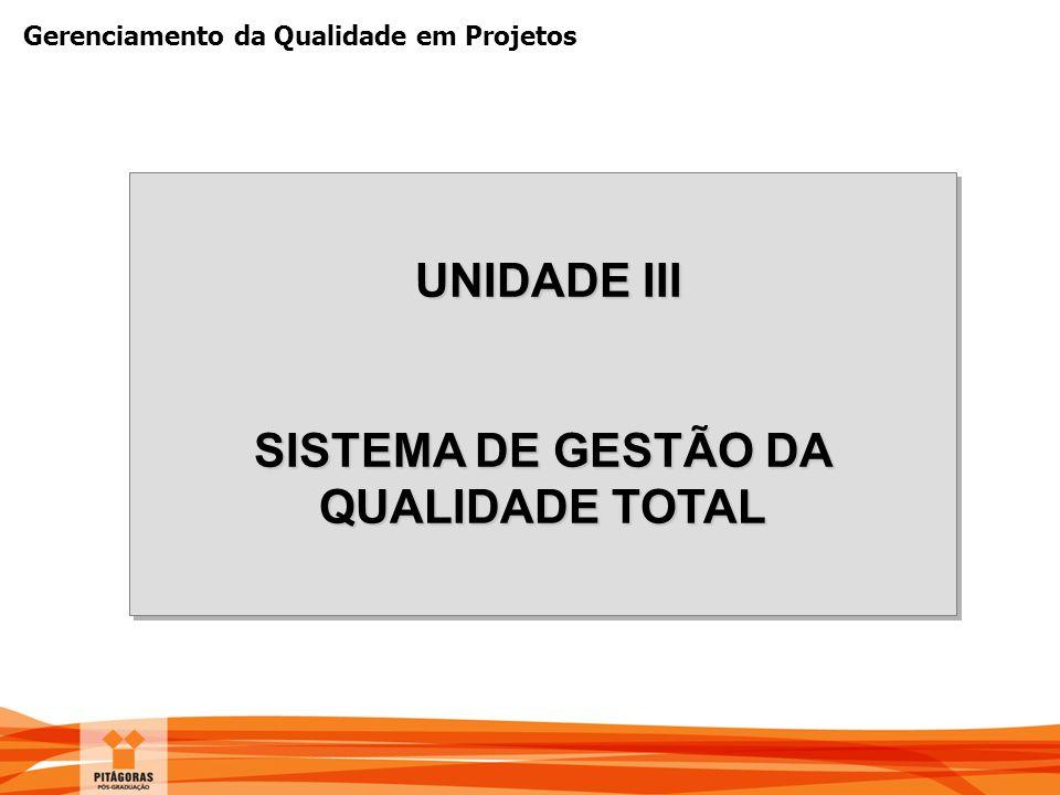SISTEMA DE GESTÃO DA QUALIDADE TOTAL