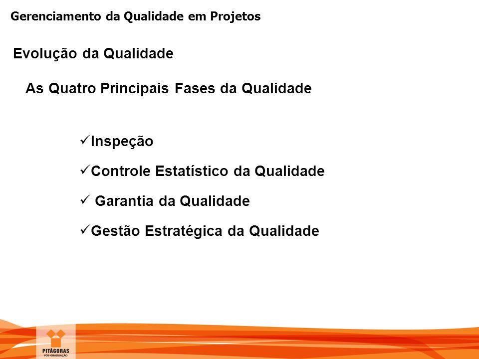 As Quatro Principais Fases da Qualidade