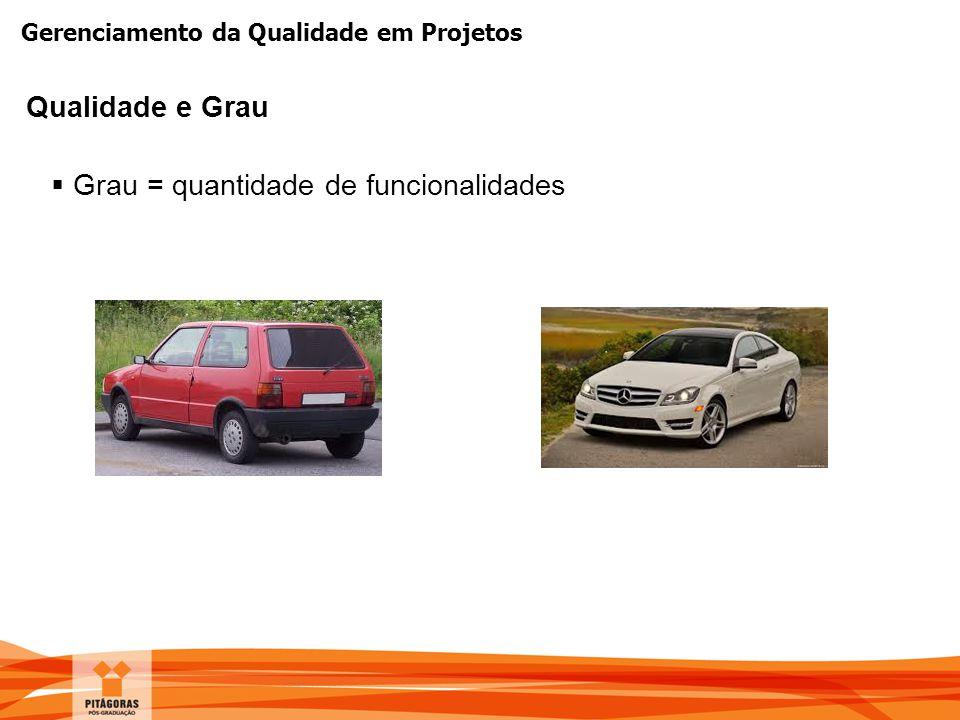 Qualidade e Grau Grau = quantidade de funcionalidades