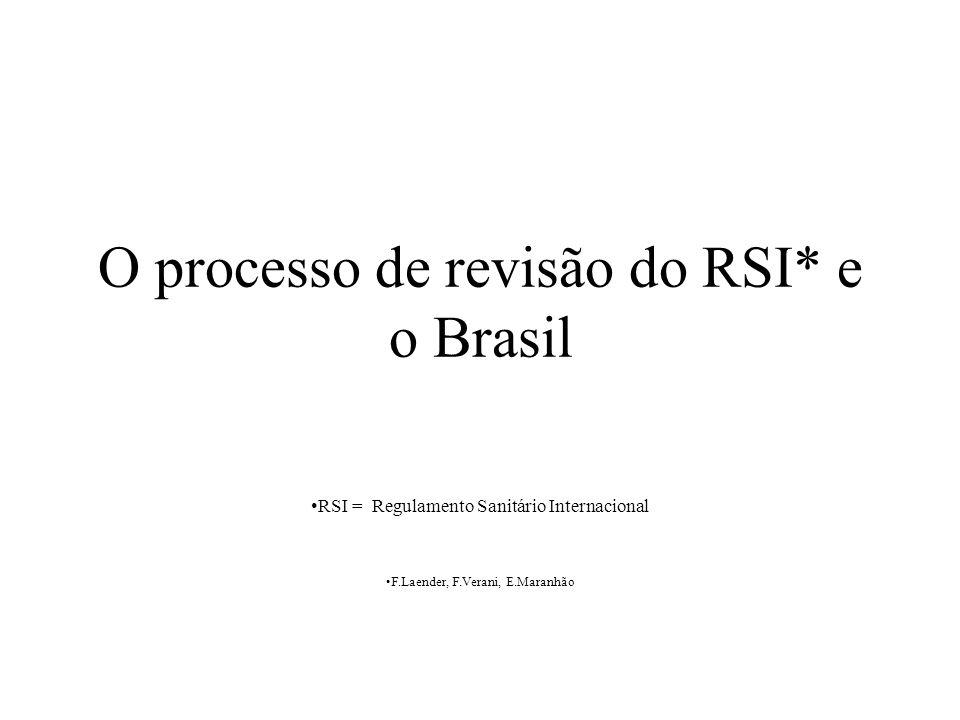 O processo de revisão do RSI* e o Brasil
