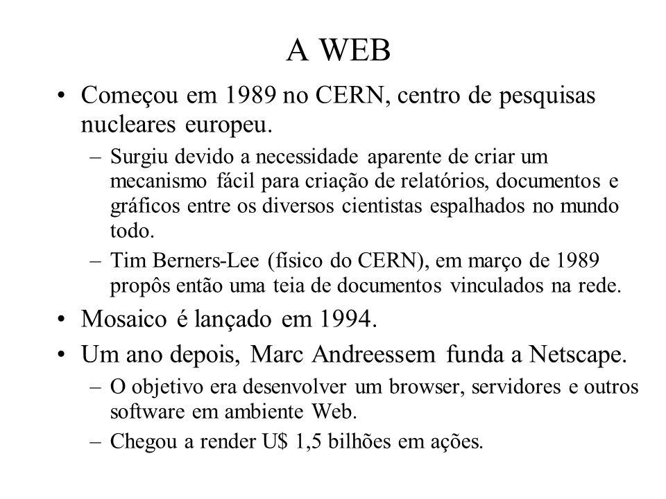 A WEB Começou em 1989 no CERN, centro de pesquisas nucleares europeu.