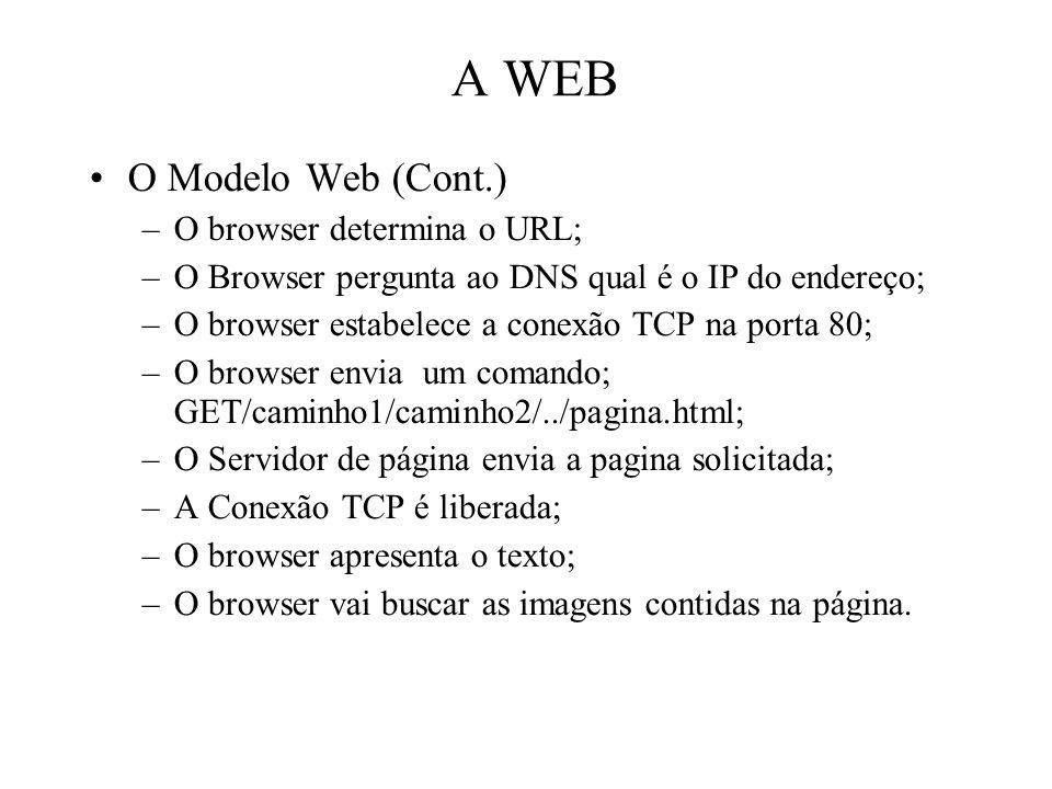 A WEB O Modelo Web (Cont.) O browser determina o URL;