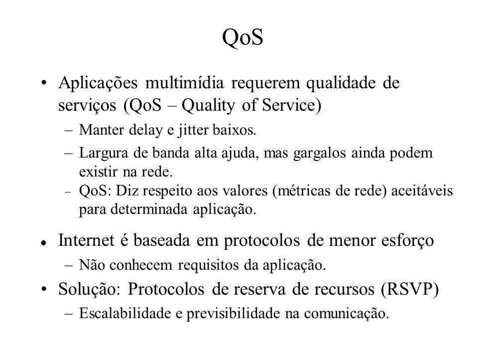 QoS Aplicações multimídia requerem qualidade de serviços (QoS – Quality of Service) Manter delay e jitter baixos.